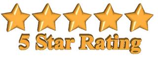 Hưỡng dẫn chèn Star rating cho blogspot